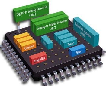 임베디드 시스템(Embedded System) 구조