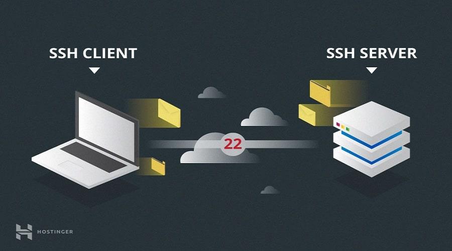 ssh 접속 우분투 리눅스 및 윈도우 10 - OpenSSH